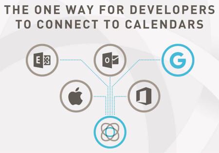 Google Calendar API with Cronofy