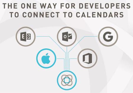 Apple Calendar API - Cronofy