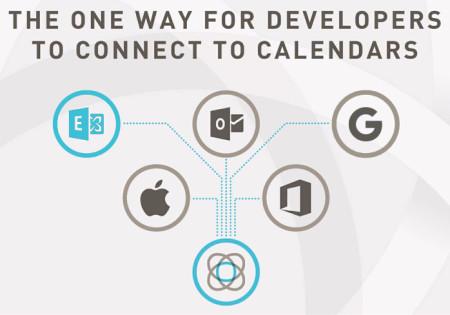 Exchange Calendar API - Cronofy