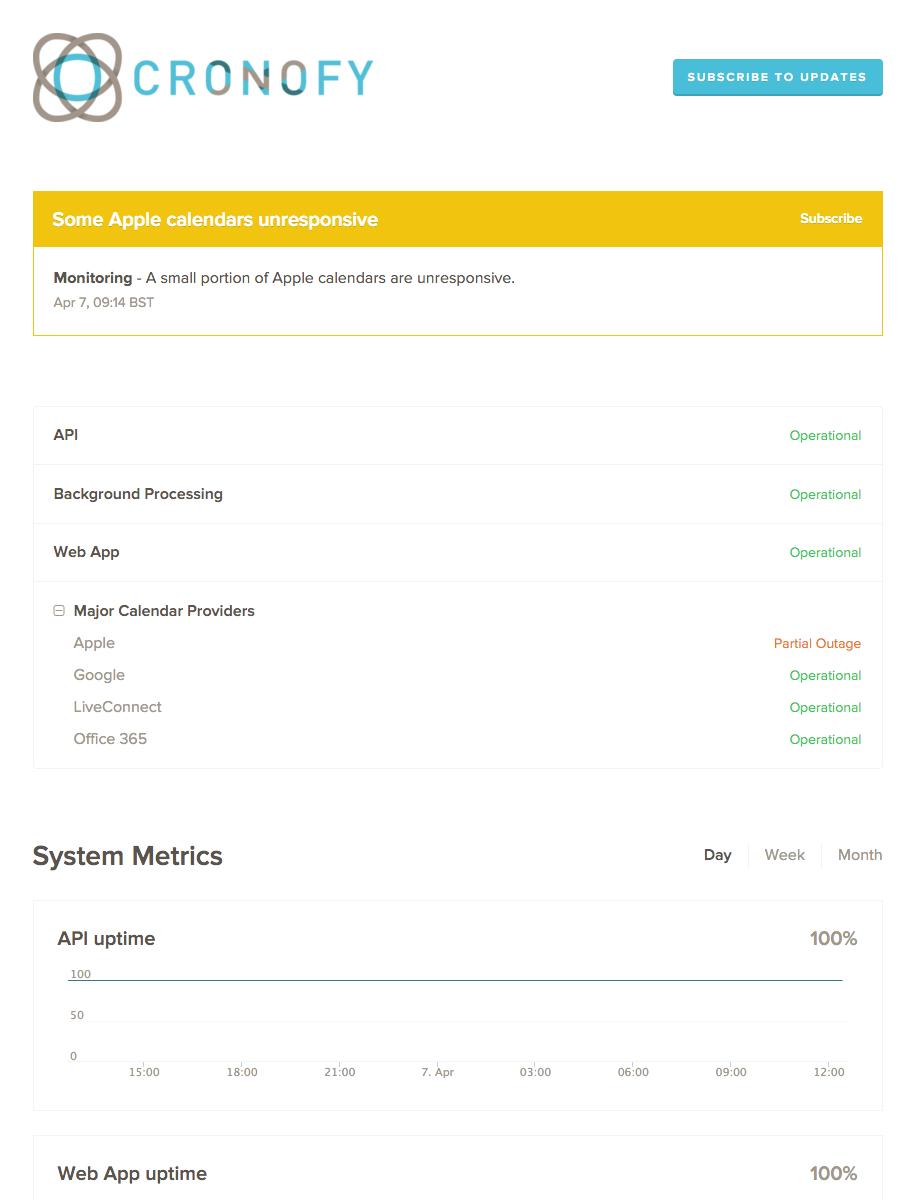 Cronofy Status Page