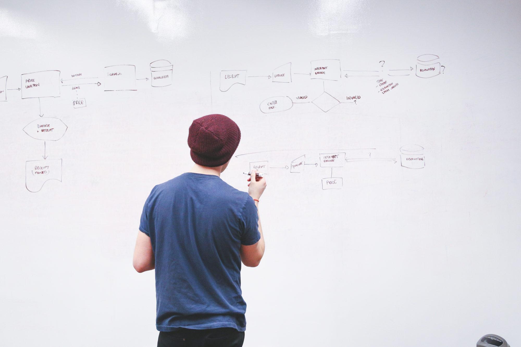 One Calendar API | Connect to all major calendar services