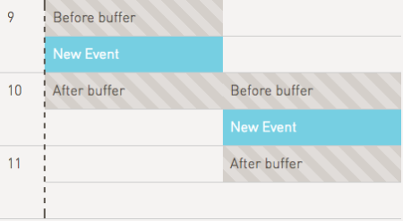 Buffer example with collapsed buffers